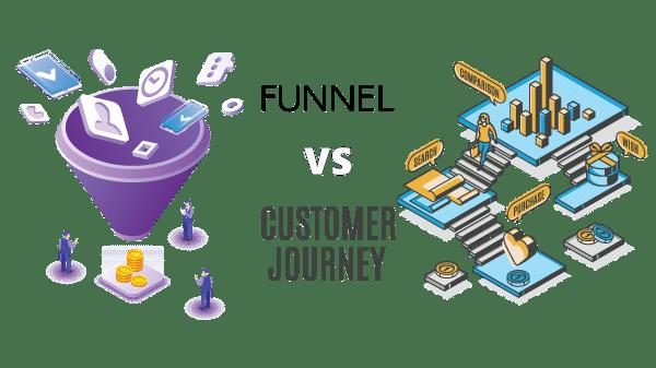 b2b marketing funnel vs b2b customer journey 1