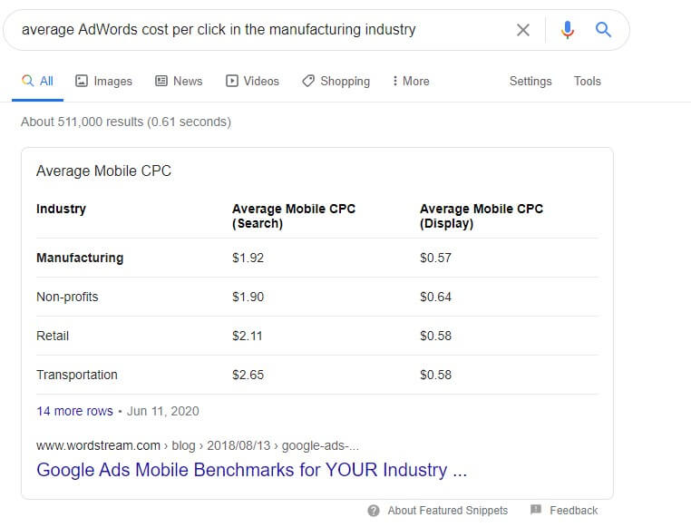 b2b search engine marketing how to find the price of your keyword and how to set budget and create goals for your b2b sem. average adwords cost per click can help you to determine how much you want to spend on advertising platforms.