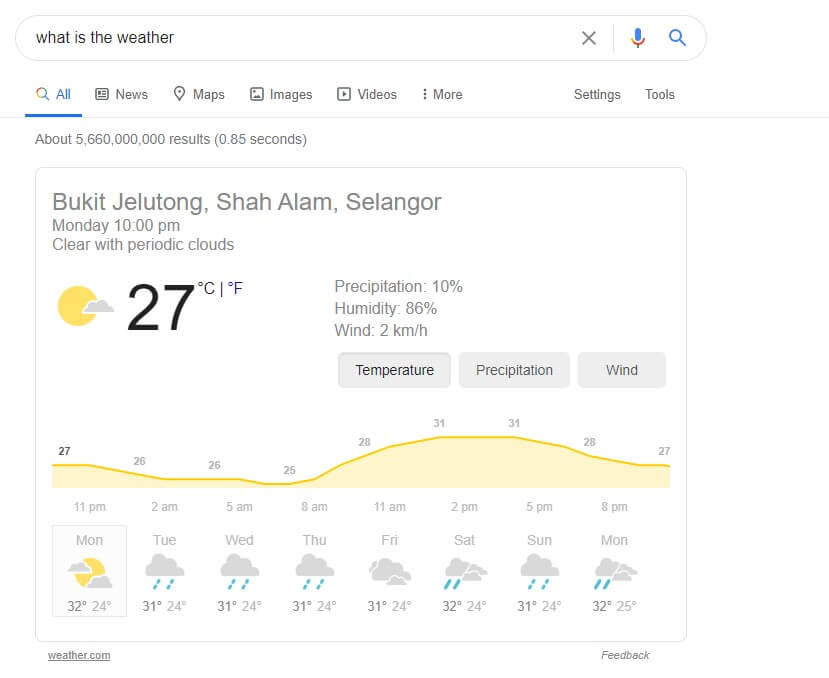 b2b search engine marketing the zero click searches can be caused by numerous reasons like for example Google does provide quick answers to your questions. For example what is the weather today.