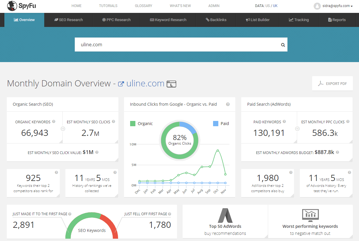 spyfu b2b seo tools recomendation dashboard