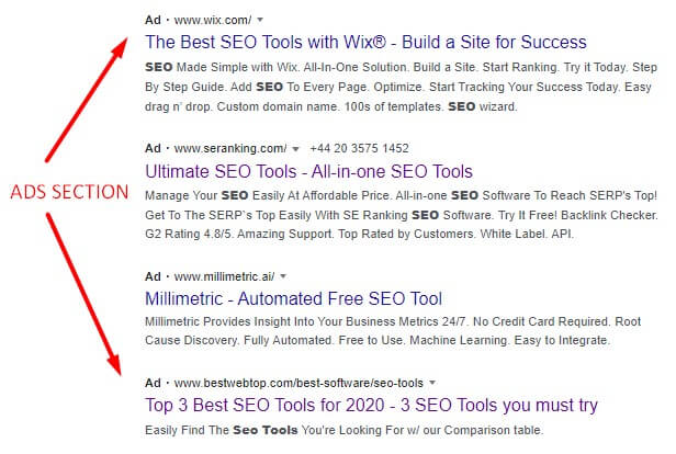 Advertising section in Google searches to advertise. Google is renting the 4 first places to marketers and advertisers.