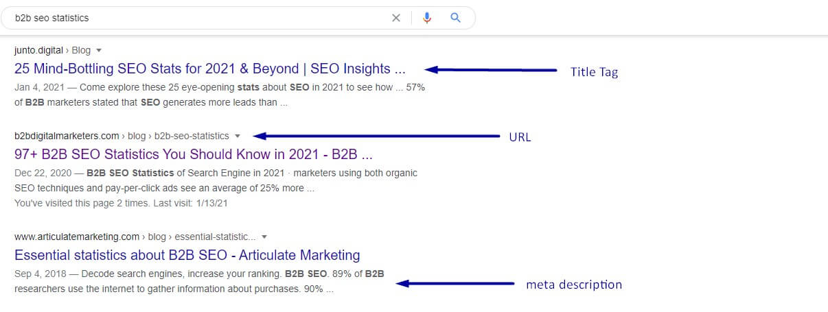 on page SEO strategies help marketers to improve ranking. This SEO techniques is to create as you have total control over and therefore a great opportunity to increase your lead generation and organic traffic.
