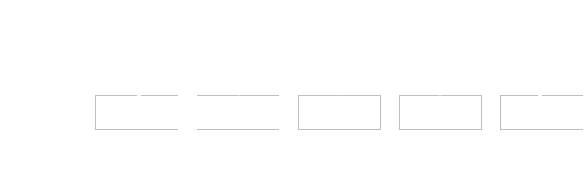 SEO pillars and their importance for SEO. on-page SEO, off-page SEO, technical SEO, voice SEO, and content creation. All this contributes to b2b lead generation strategies for b2b SEO.