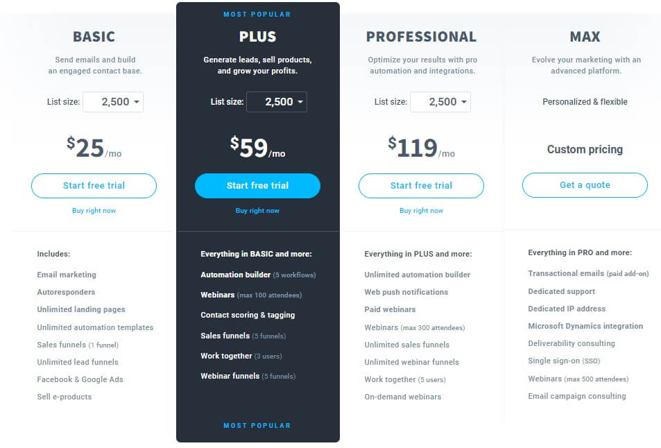 GetResponse program example and pricing table of different features. B2B SEO creating pages for features and solutions like GetResponse.