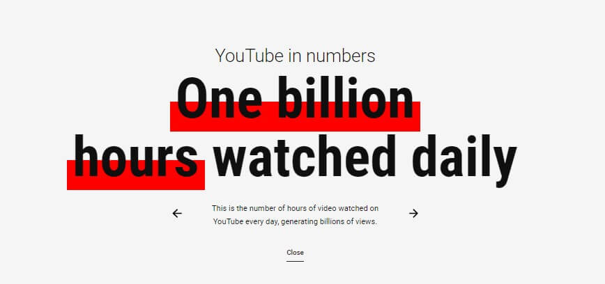one billion hours watched daily