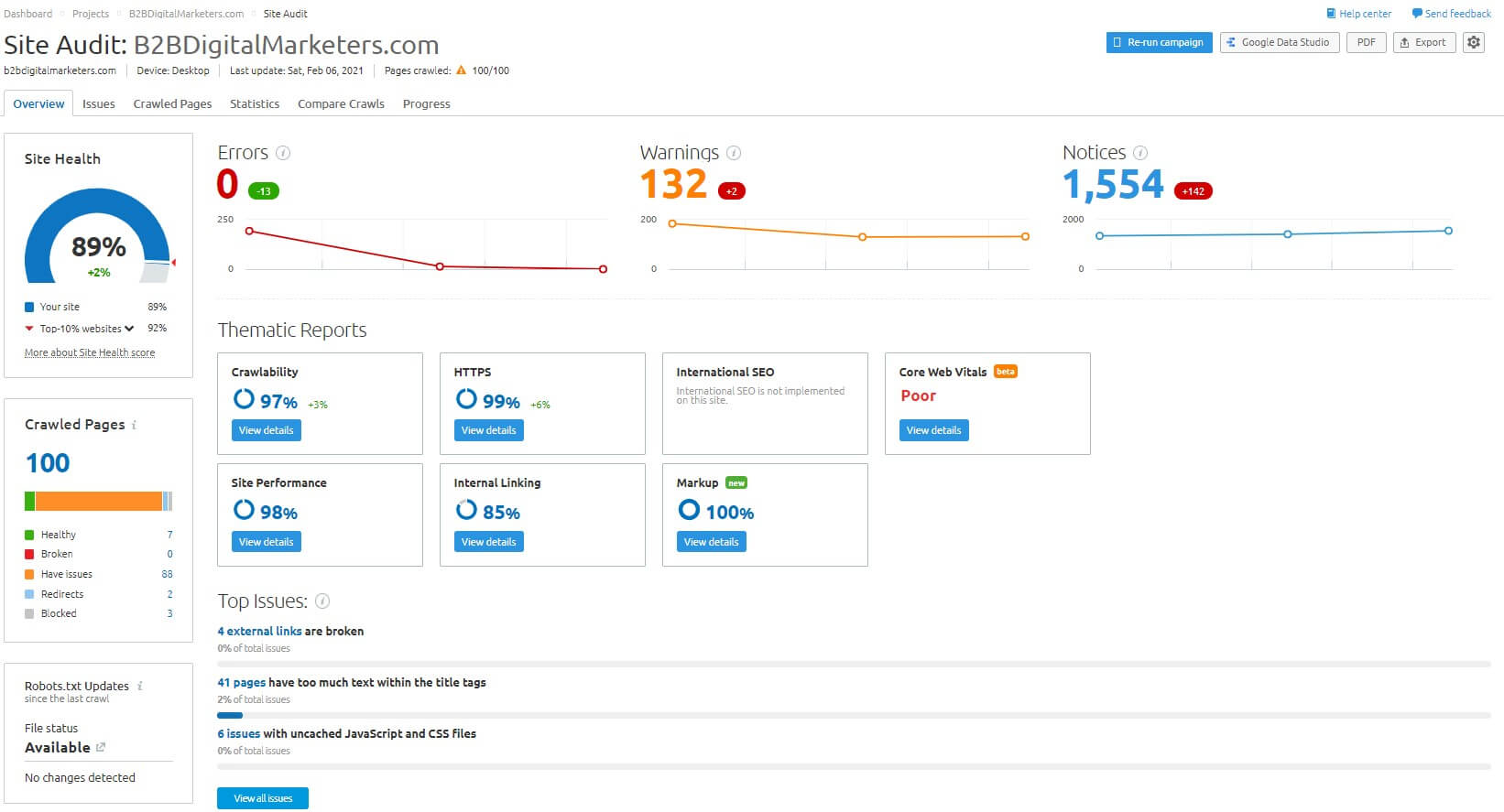 semrush site audit dashboard to check your site health