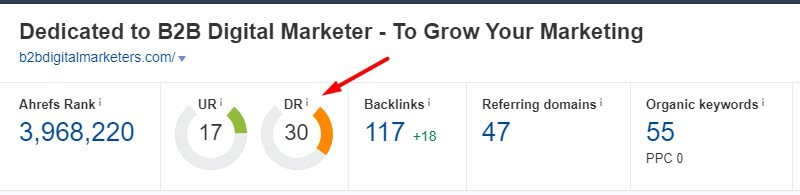 domain authority in Ahrefs off page seo