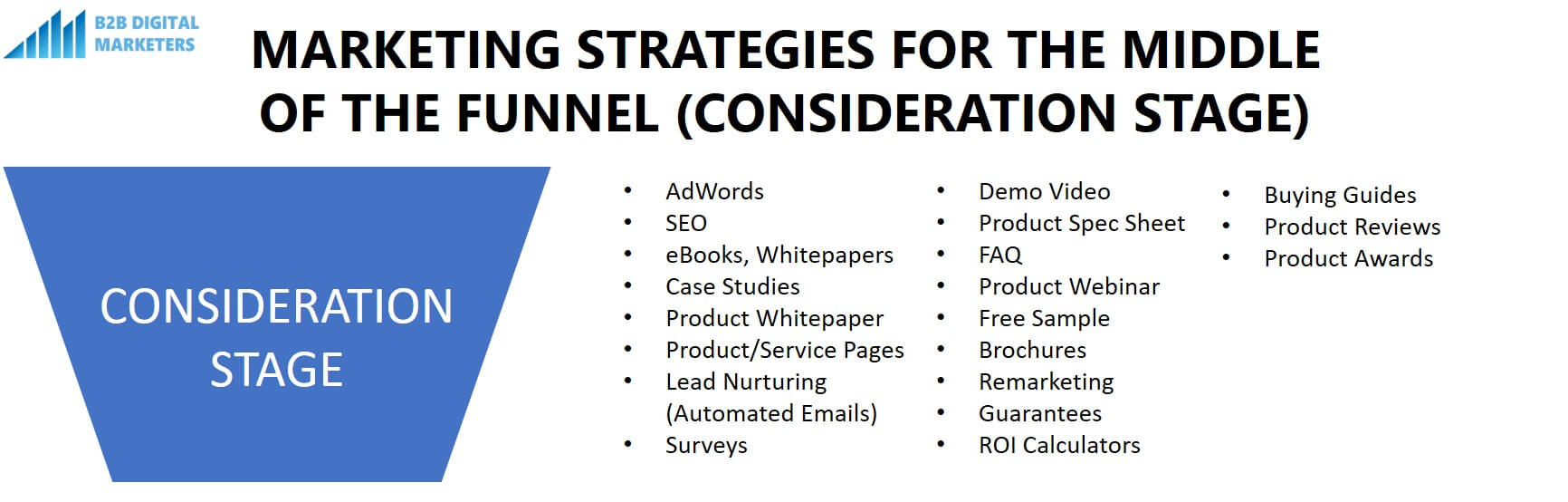 marketing strategies for middle of the funnel consideration stage