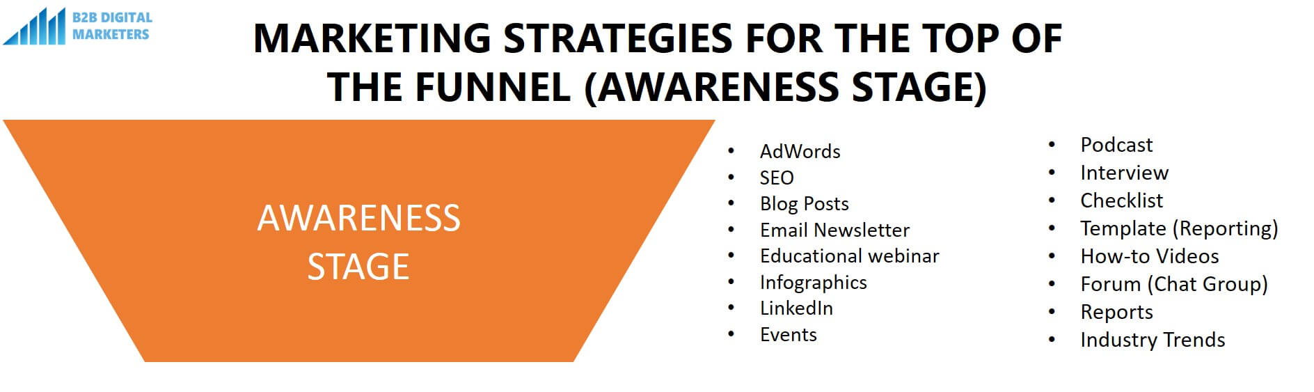 marketing strategies for top of the funnel awareness stage