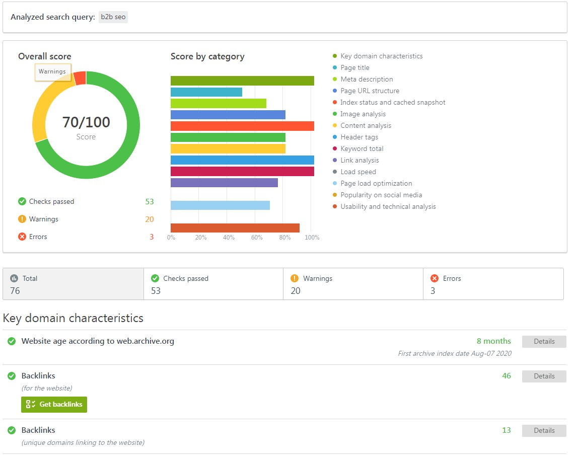 on page seo checker se ranking to show how well us your web page optimized