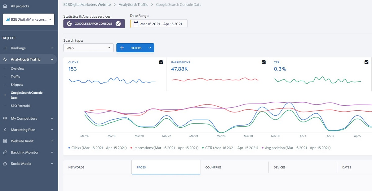 se ranking google search console data to find average ranking position