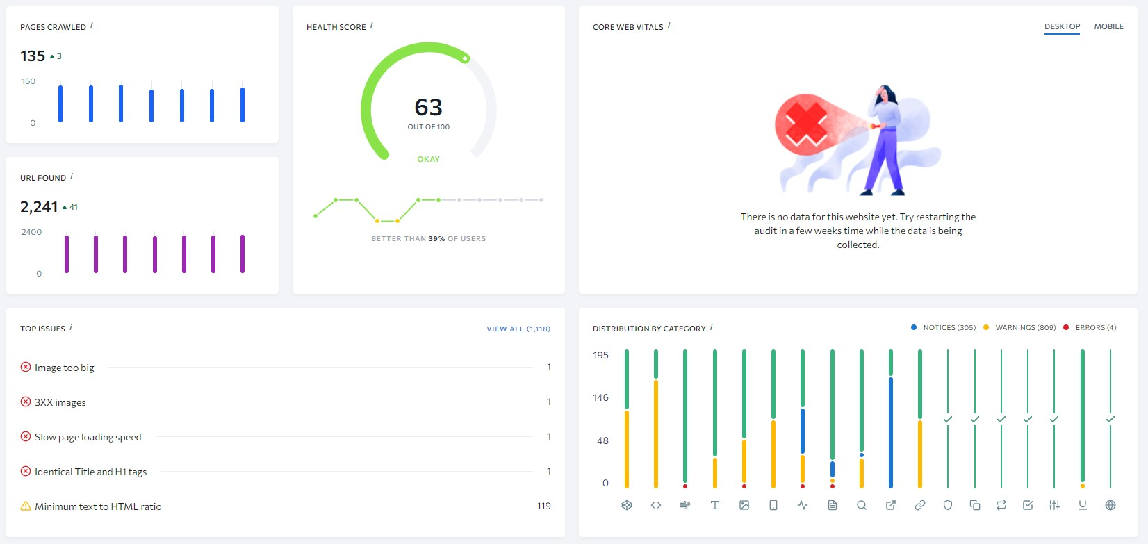 se ranking website audit monitor your website and on-page seo
