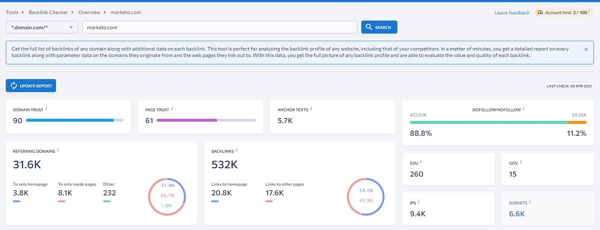 se rankink backlink checker to assess your competitor backlink profile and run off-page seo strategy