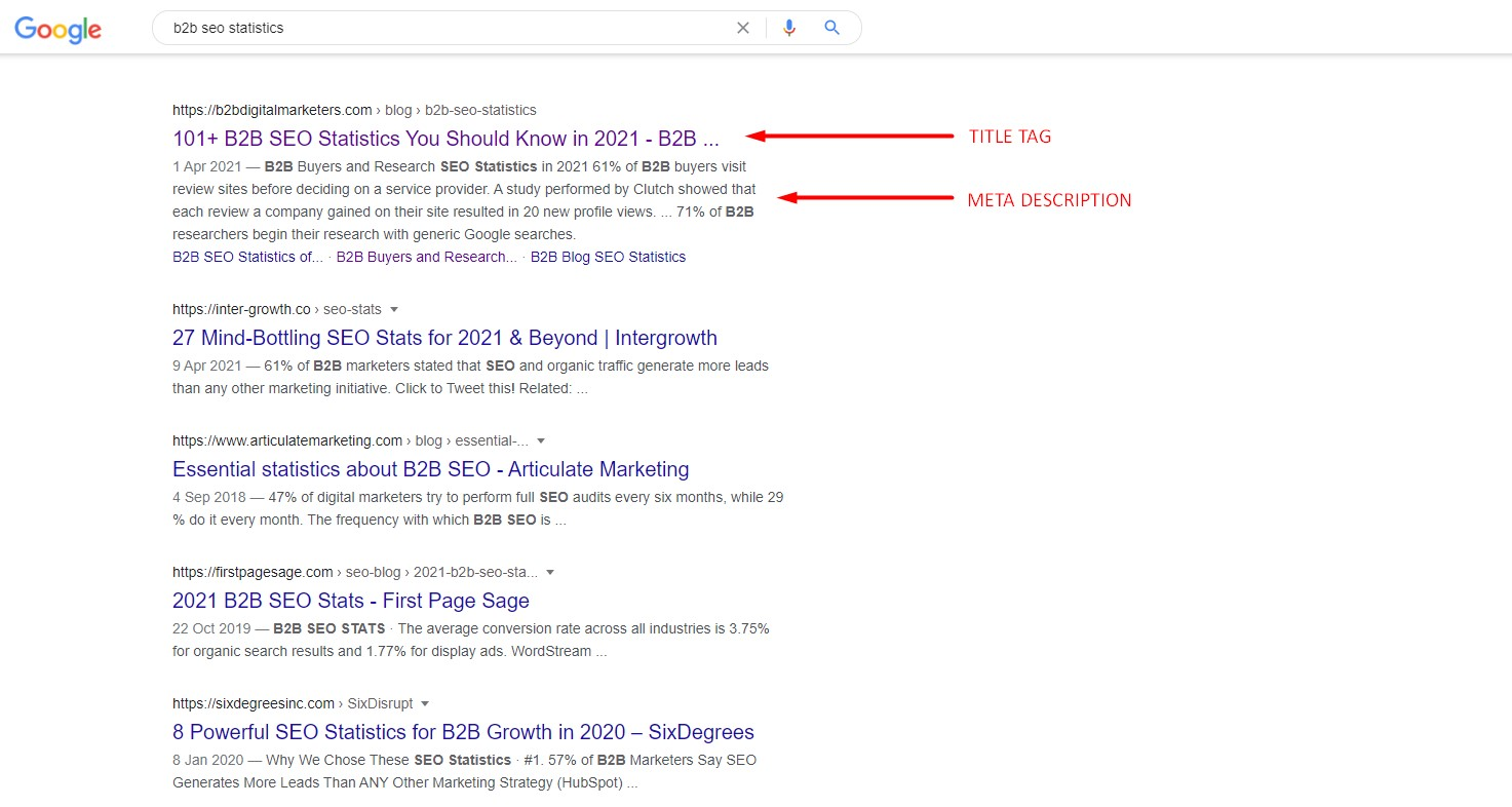 title tag and meta description optimization to increase CTR and drive more organic traffic