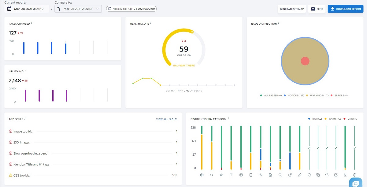 tracking website seo audit in real-time with se ranking