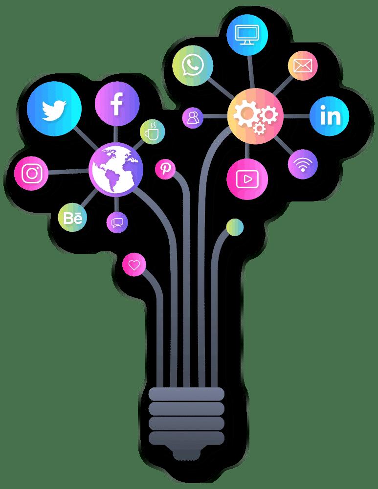 b2b digital marketing knowledge