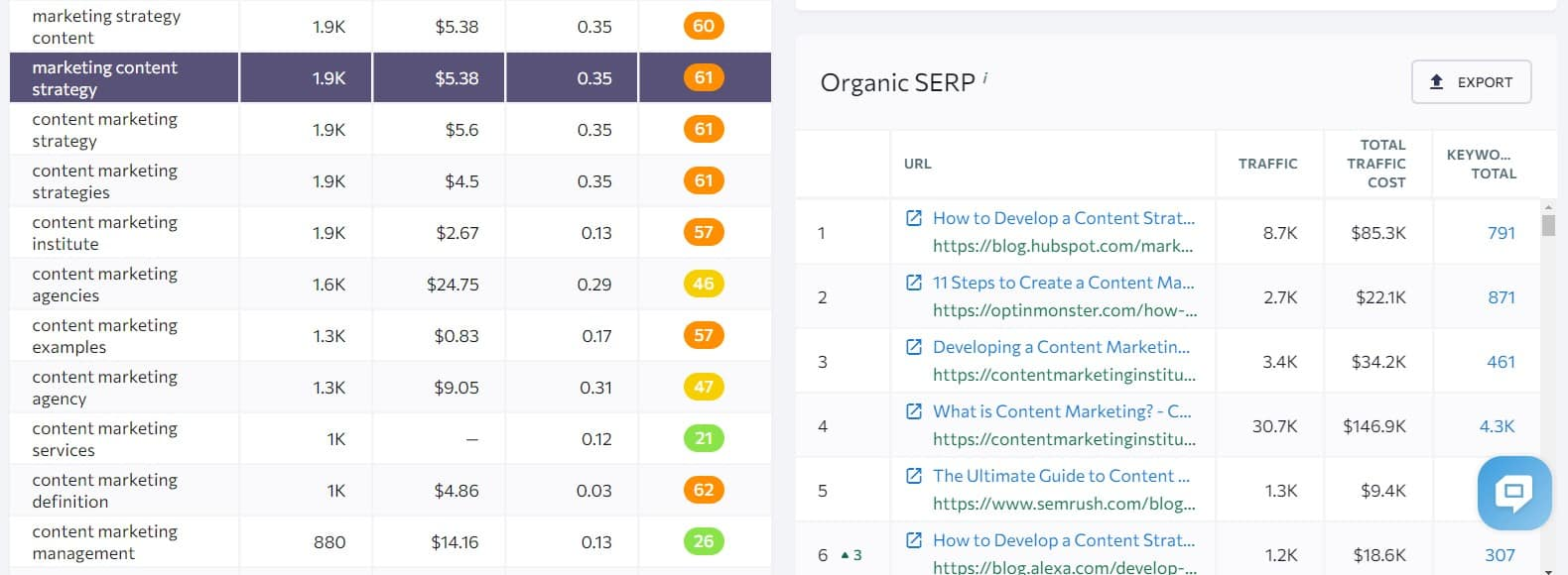 finding search intent in the se ranking keyword research tool