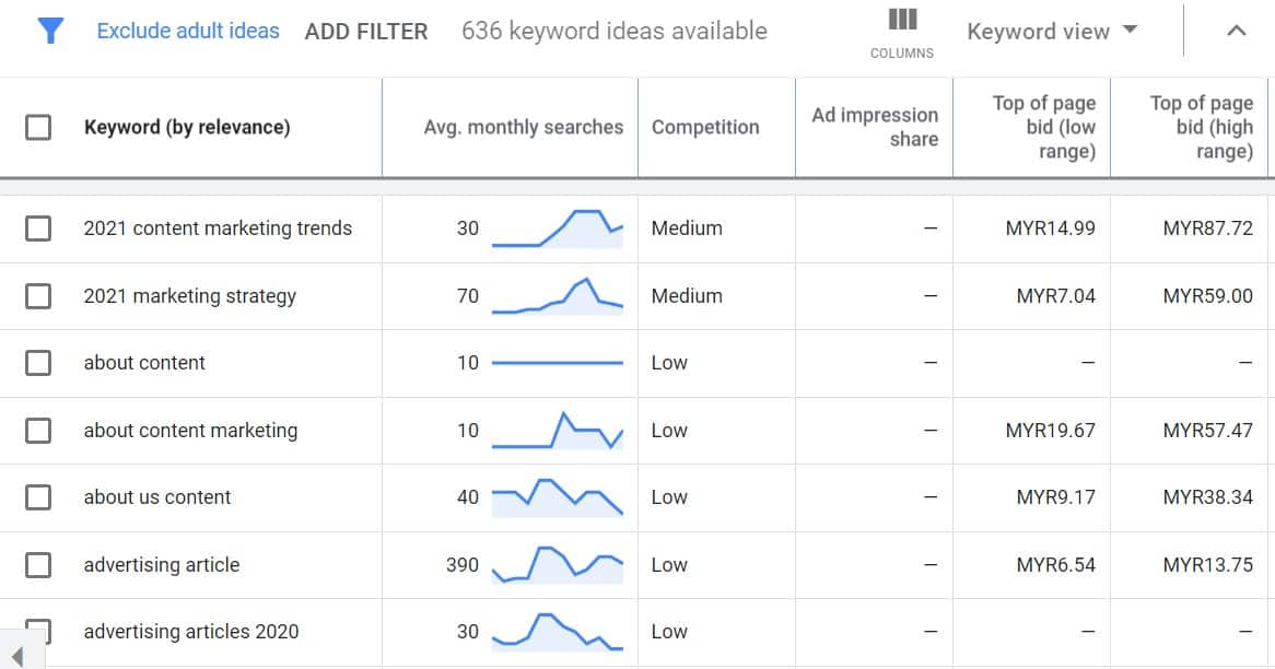 keyword planner of keyword ideas from competitor and seed keywords