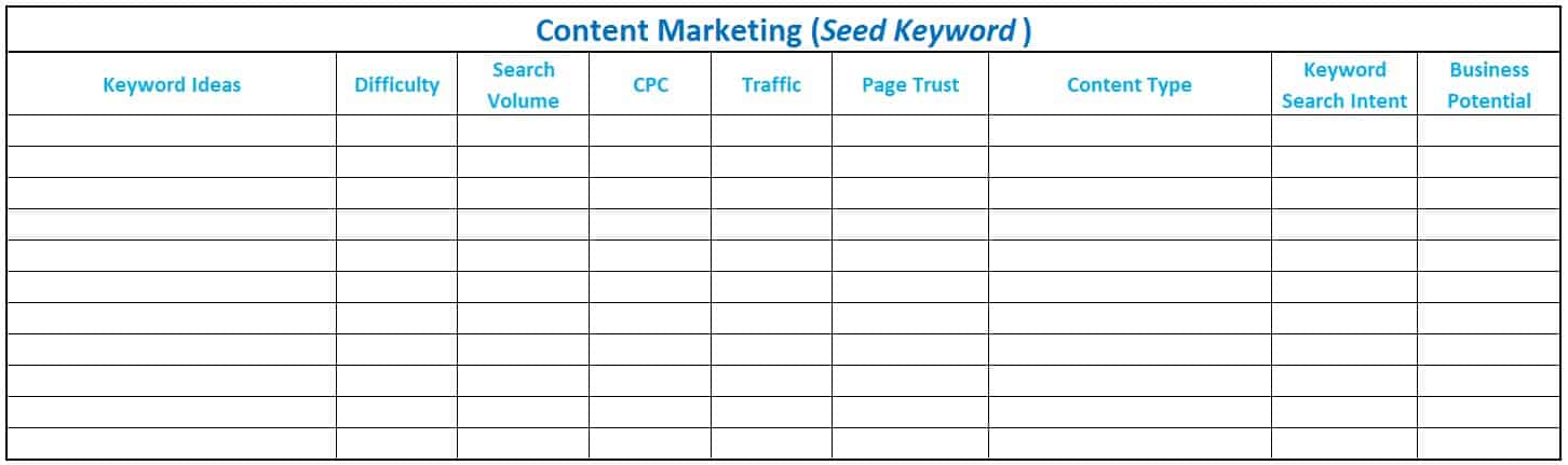keyword research spreadsheet example