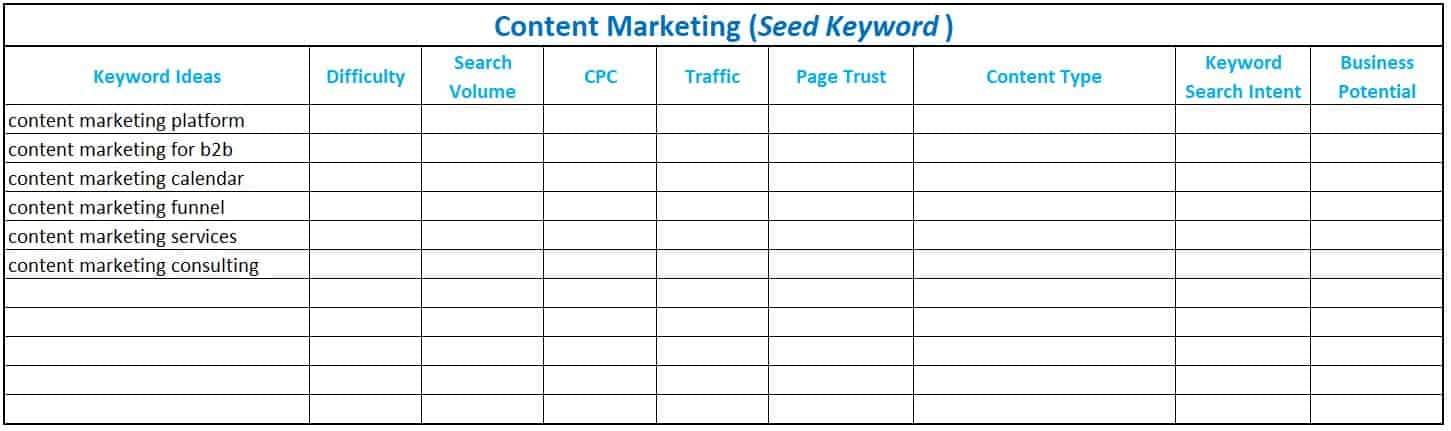 selecting keyword ideas and putting it into spreadsheet