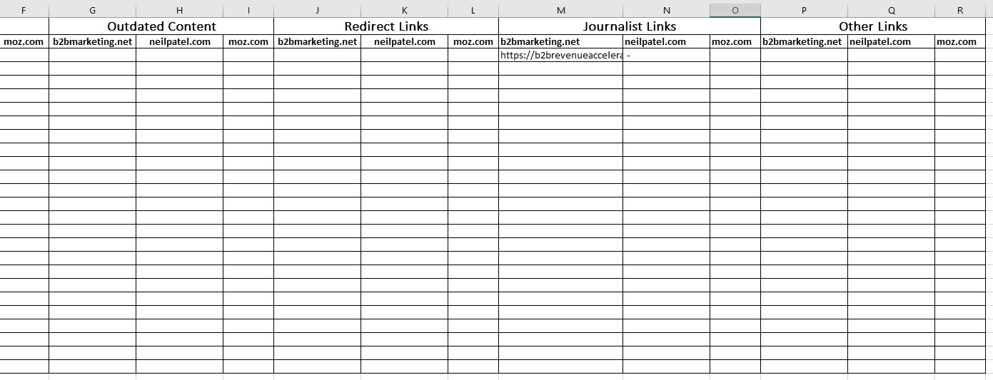 tracking link building competitors