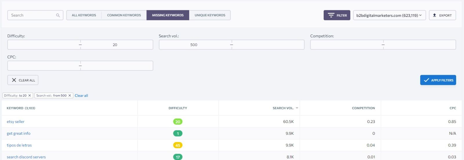 competitor comparison keyword gap analysis setting filters