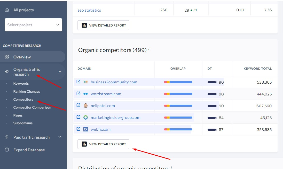 find your competitors using se ranking
