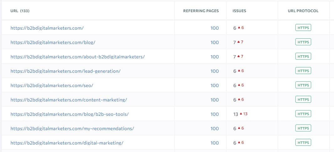 se ranking website audit for on-page seo
