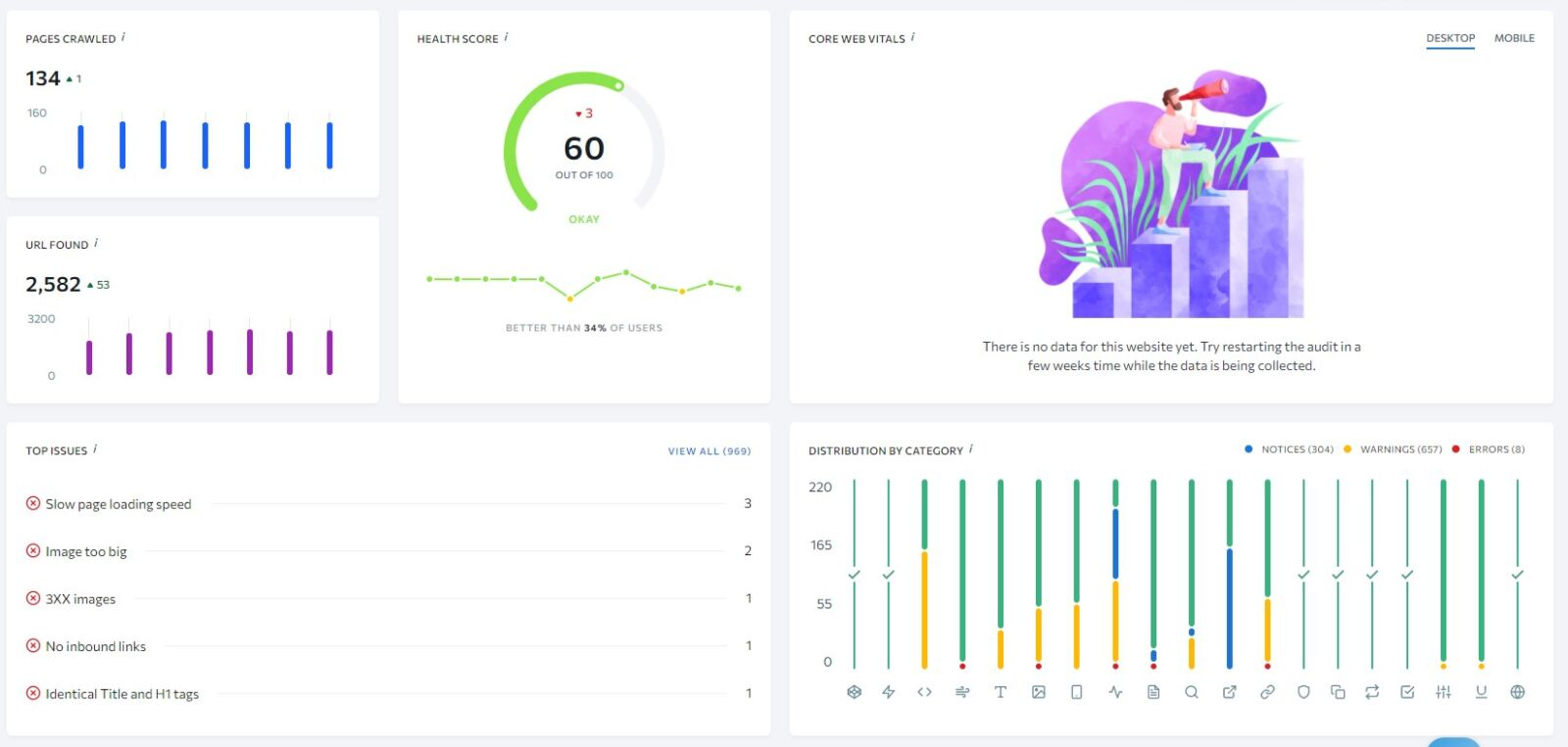 website seo health audit of my website