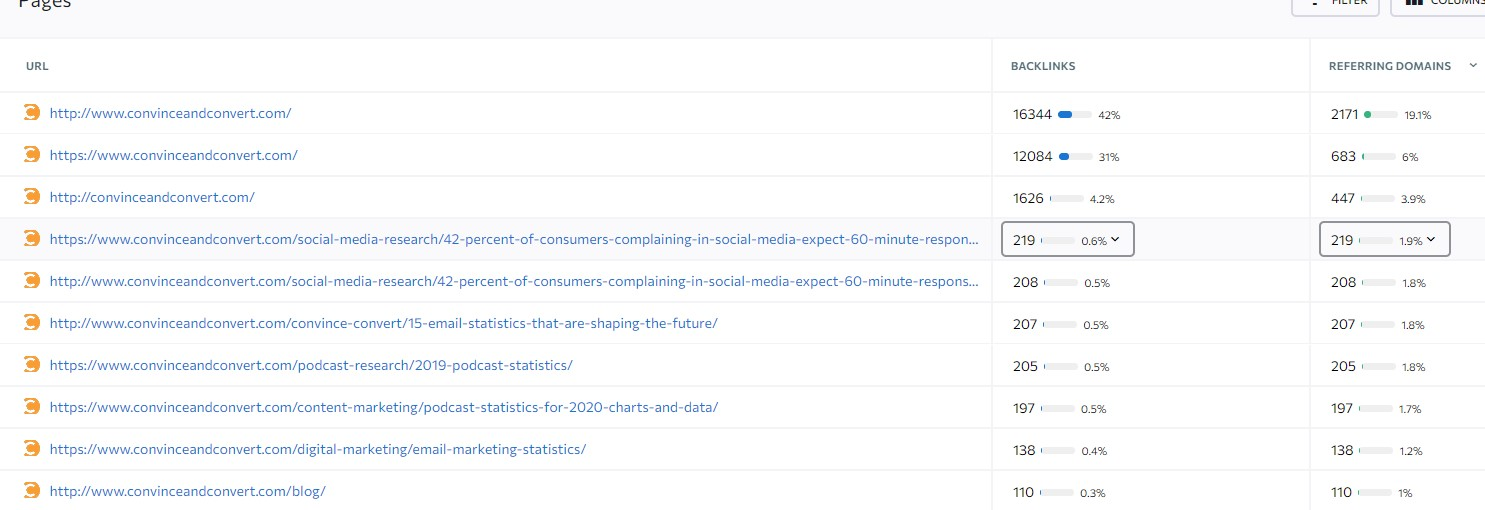 competitor content creation for off page seo example 2