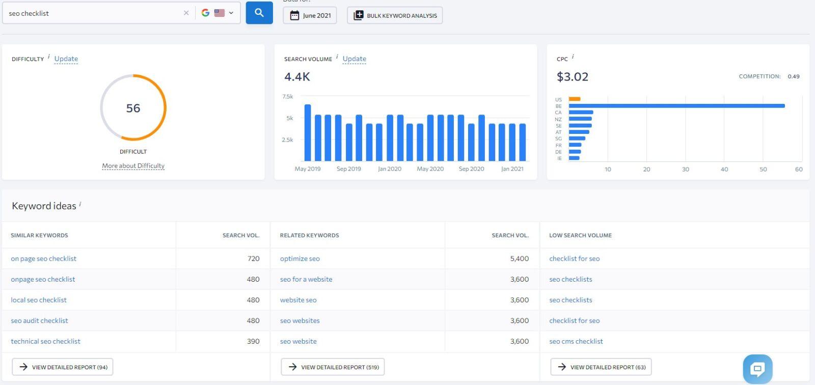 keyword research seo tool