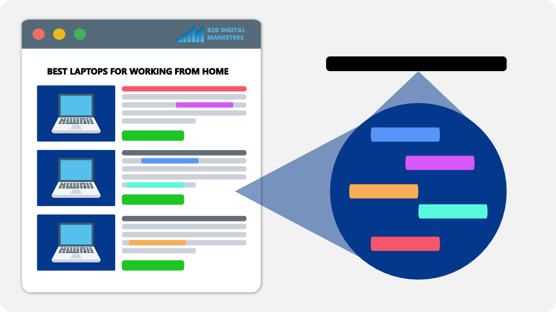 content targeting one long-tail keyword and many supporting long-tail keywords