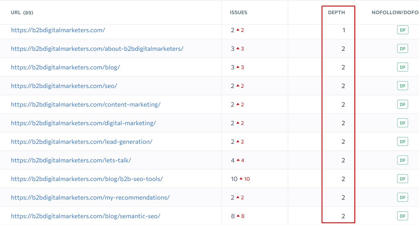 crawl depth of website architecture