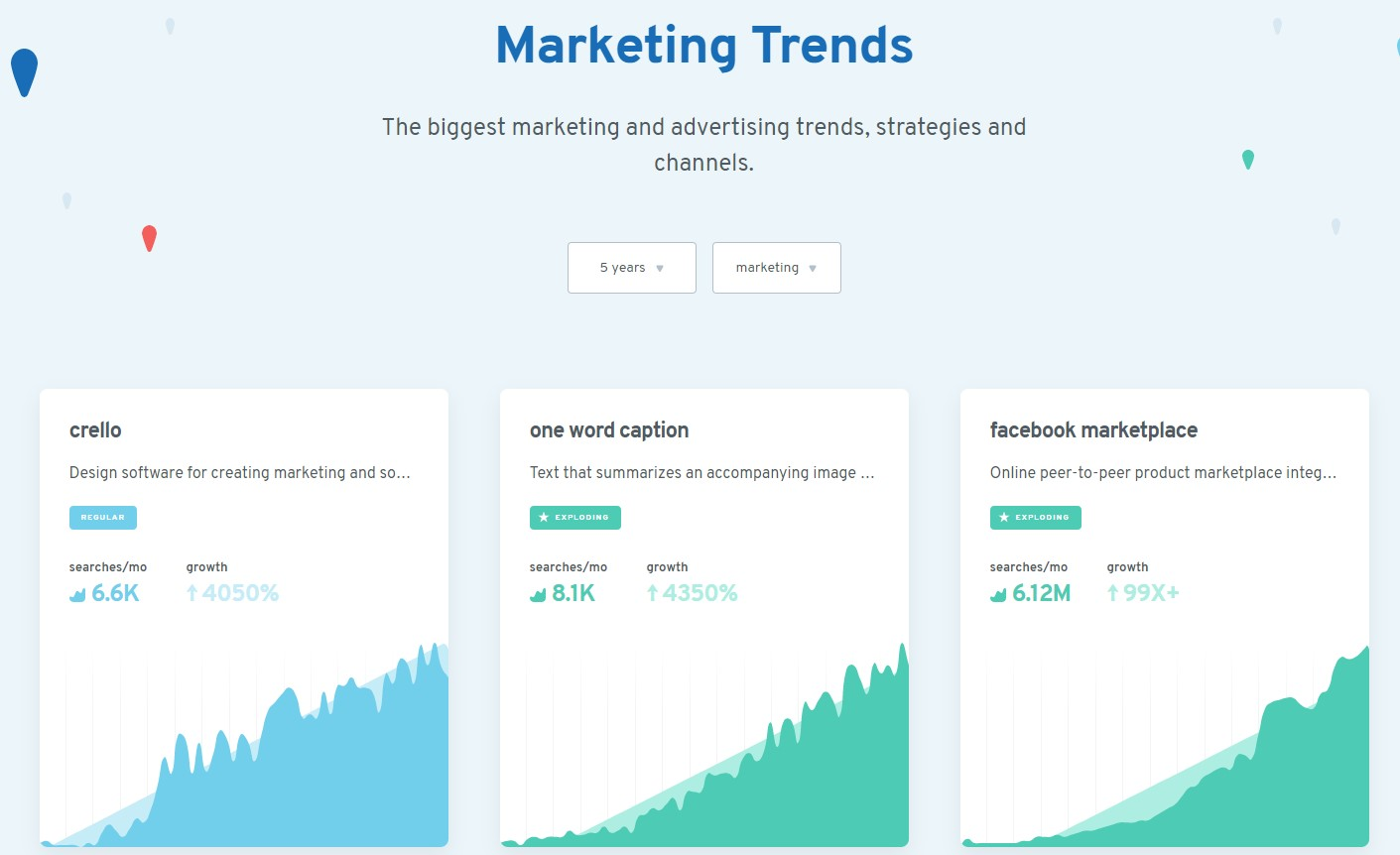 explodingtopics homepage with categories and time perioed
