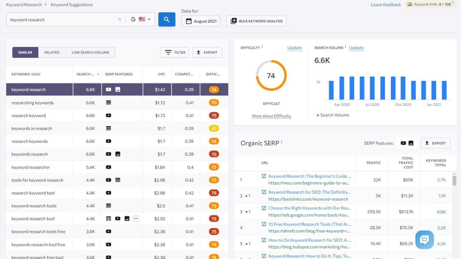 se ranking keyword research dashboard keyword ideas