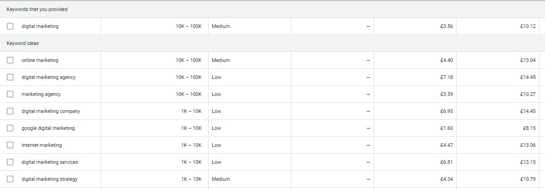 seo keyword ideas with Google keyword planner