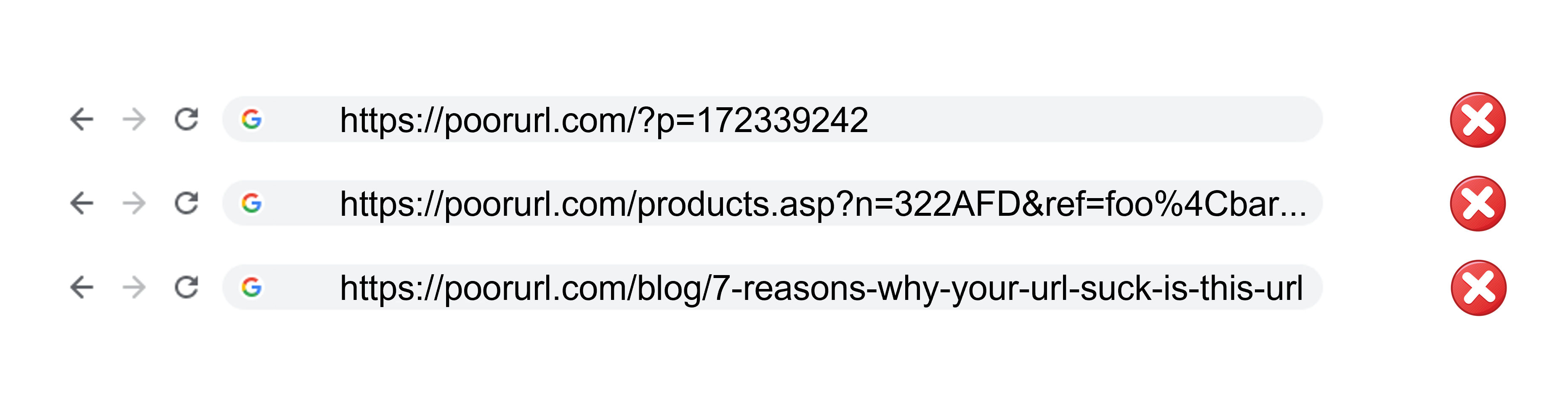 unlogical url structure a bad example