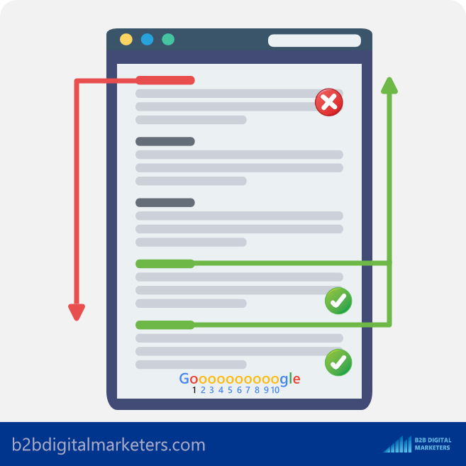 bad and good user search intent in serps