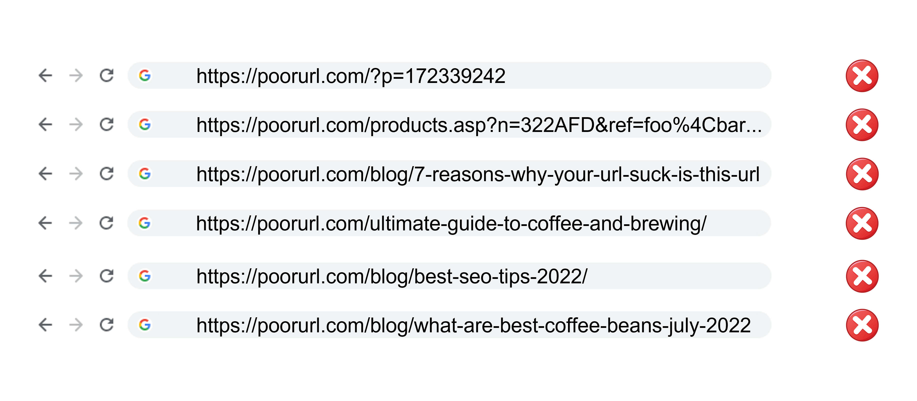 example of bad url structure for blog seo