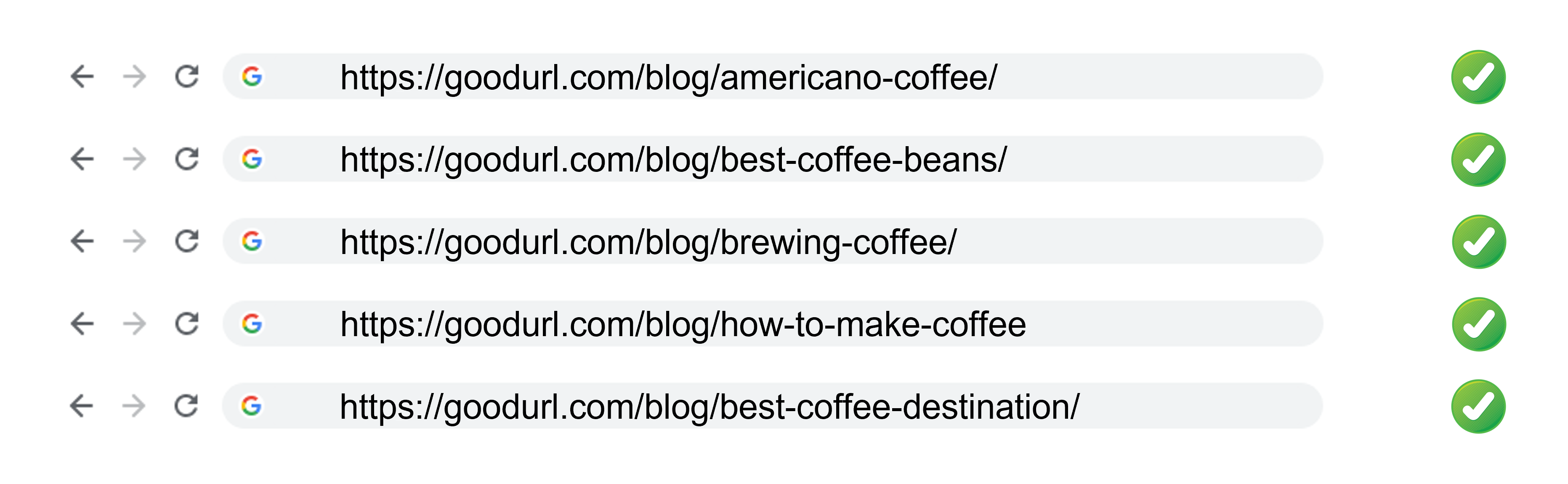 good example of url structure for blog seo