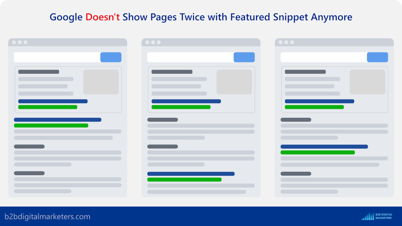 google stopped featured snippets page duplication