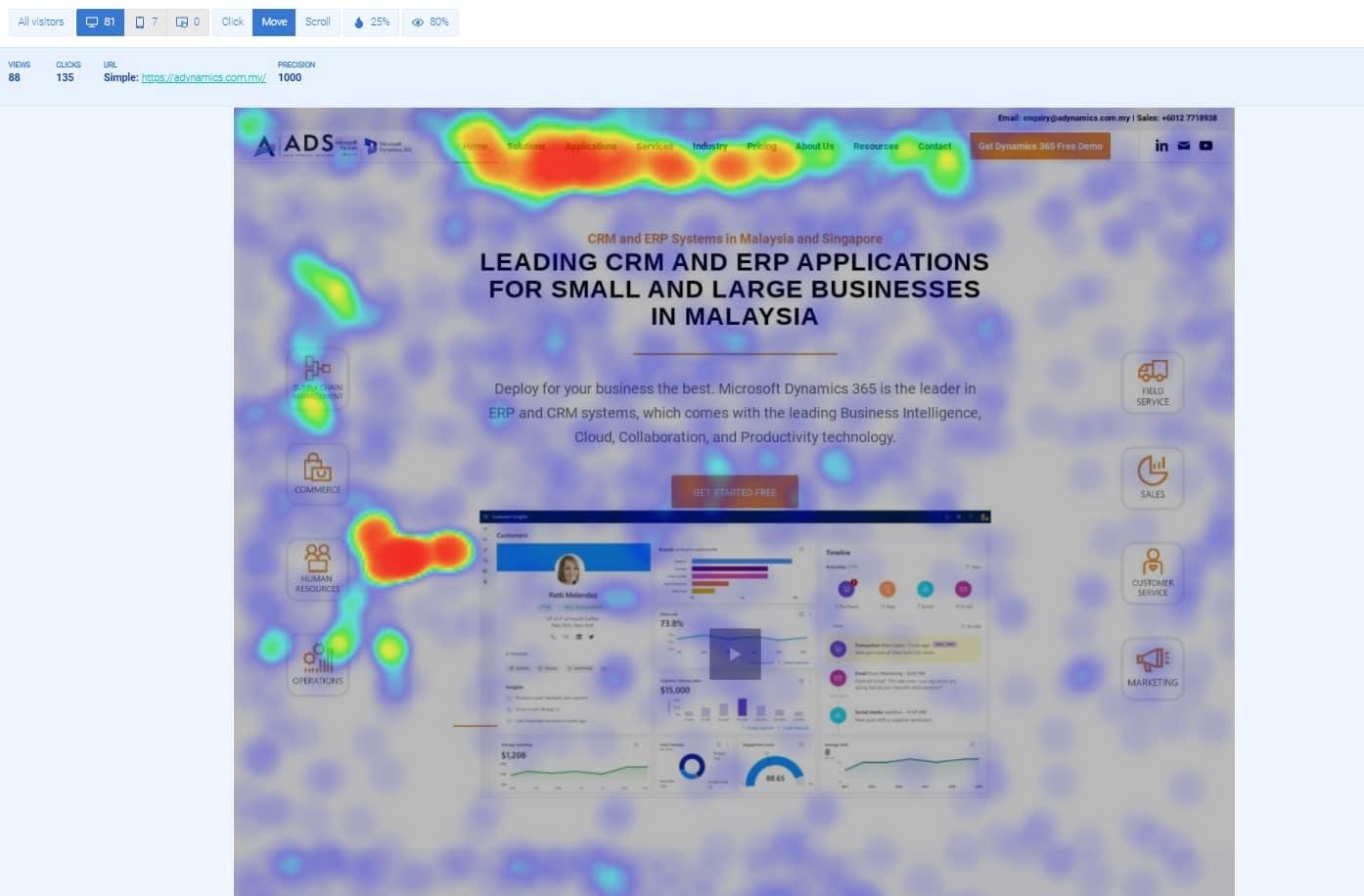 heatmaps improve ux and blog seo