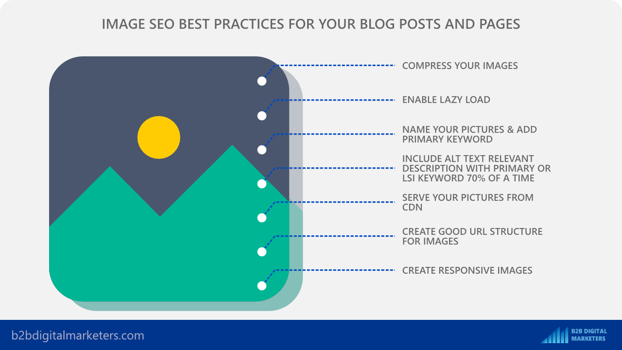 image seo practices for blog seo