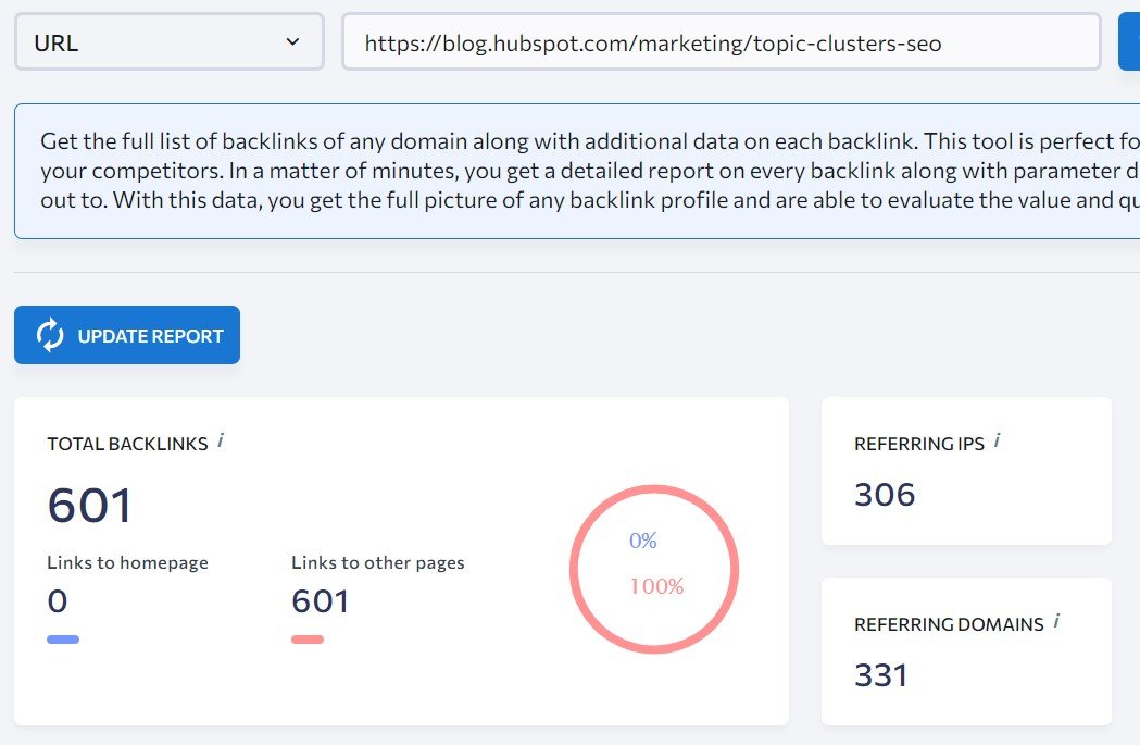 images for seo generate backlinks