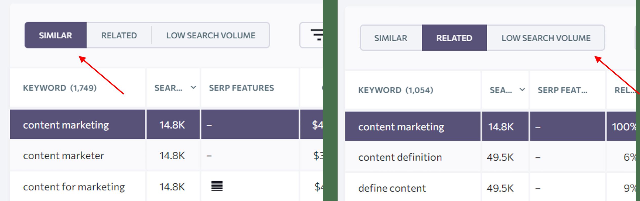 user intent applying on keyword ideas