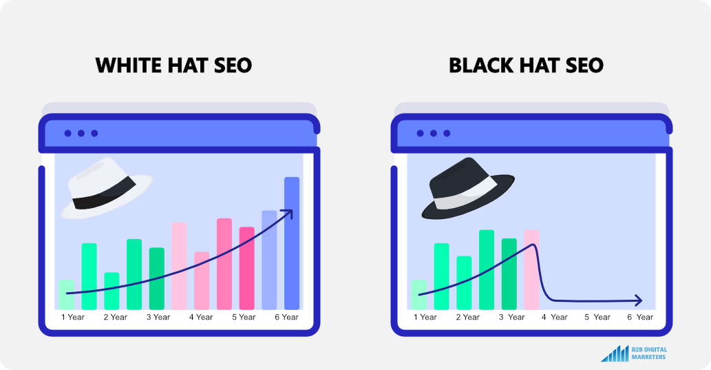white hat seo is long lasting and black hat seo is short lasting