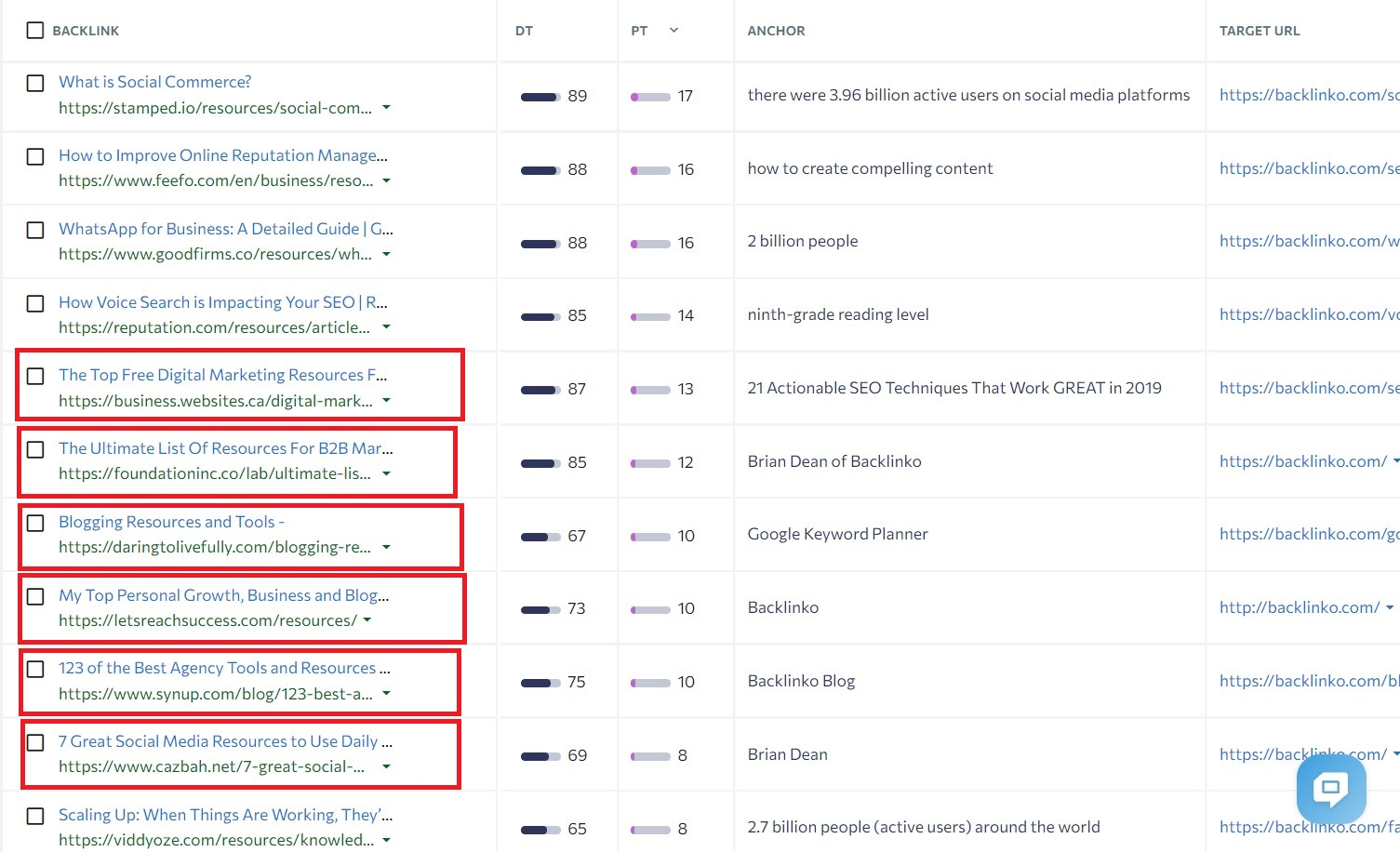 list of resource pages using competitor backlink analysis